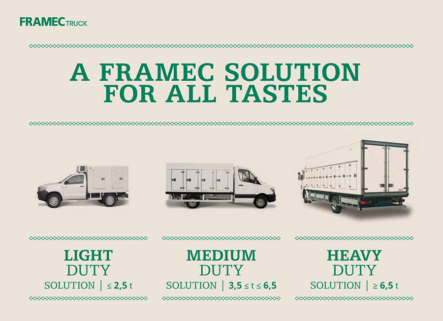 A Framec Solution for All Tastes
